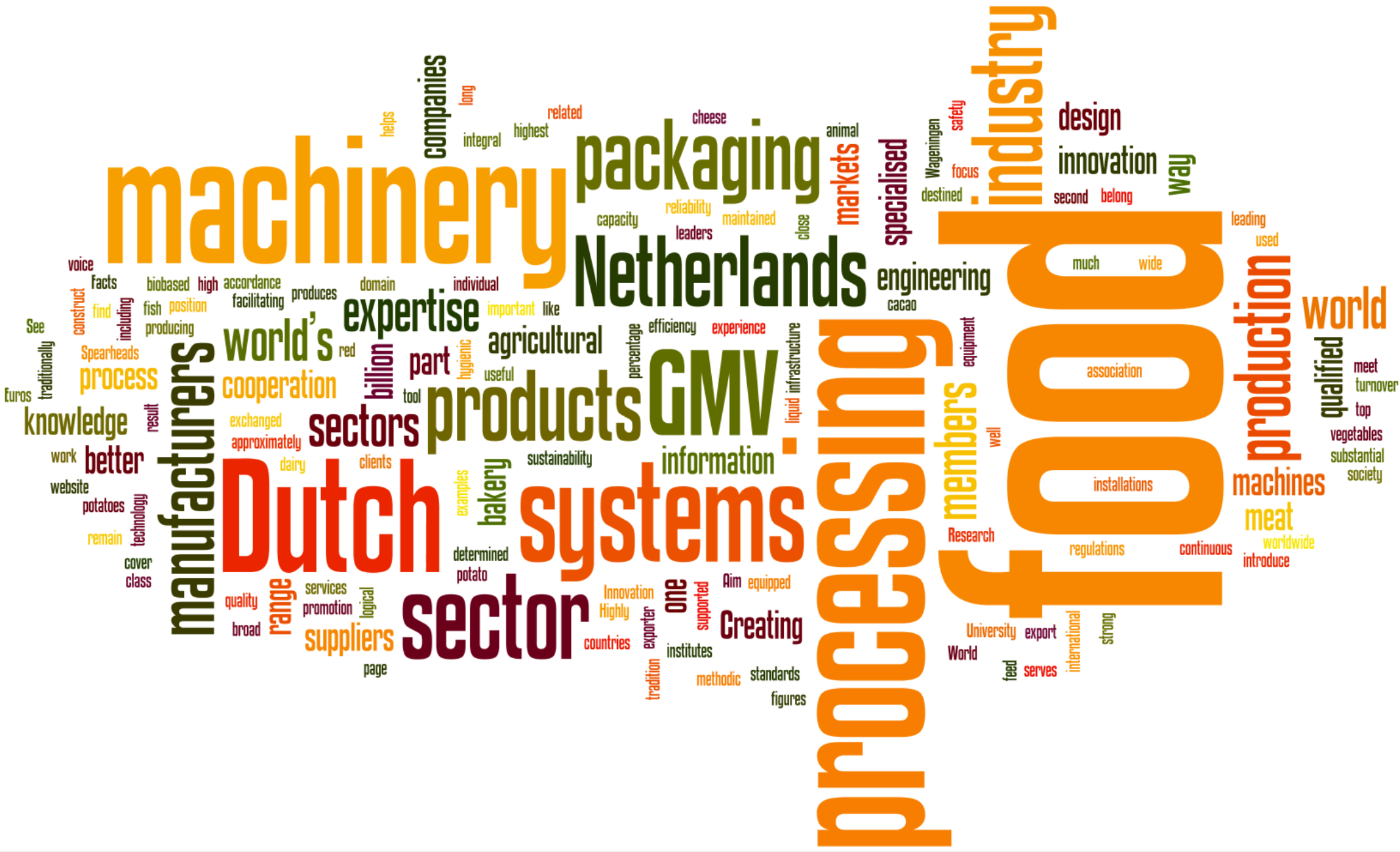 welcome to the dutch food processing industry dutch food systems